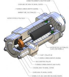 Aerospace Water Pump Prototype