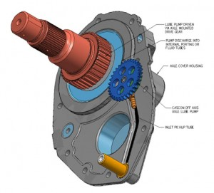 Custom pump design by Cascon.