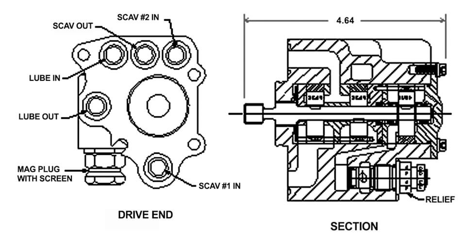 Mercial Business Jet Aircraft Engine Oil Lube Scavenge Pumps. Wiring. Jet Engine Diagram Oil On At Scoala.co